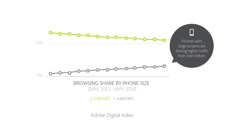 Photo taken from CMO by Adobe Website